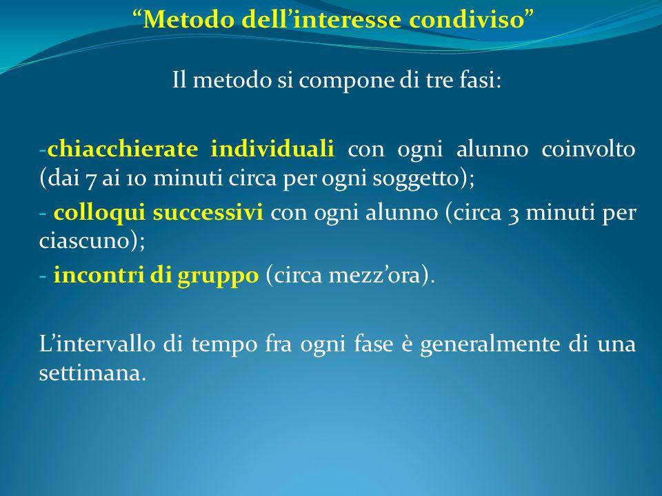 Il metodo si compone di tre fasi: - chiacchierate individuali con ogni alunno coinvolto (dai 7 ai 10 minuti circa per ogni soggetto); - colloqui succe