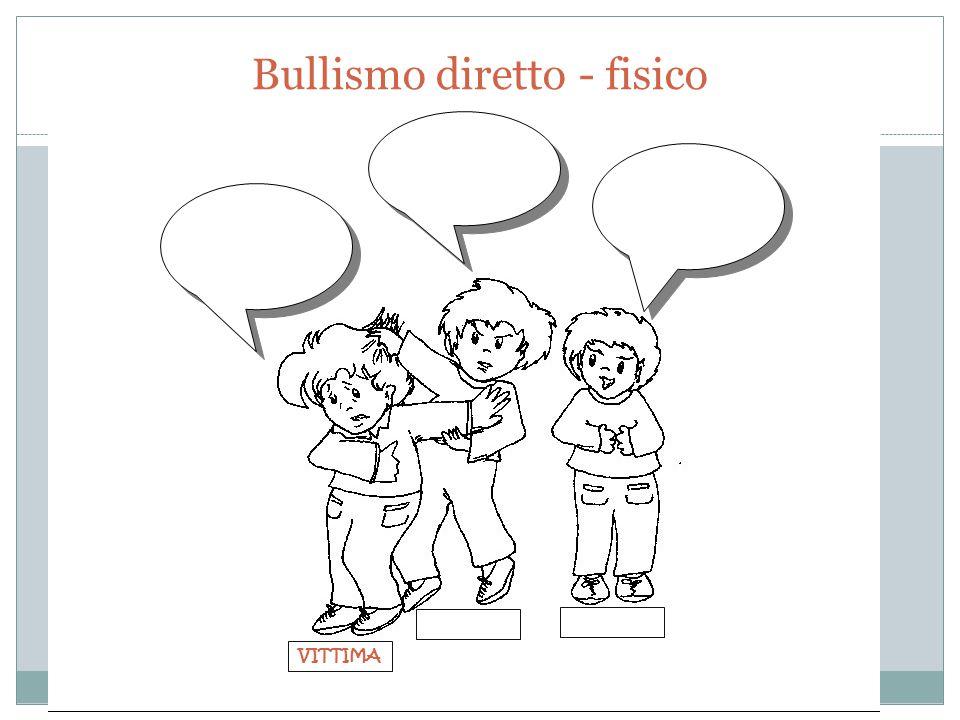 Bullismo diretto - fisico VITTIMA