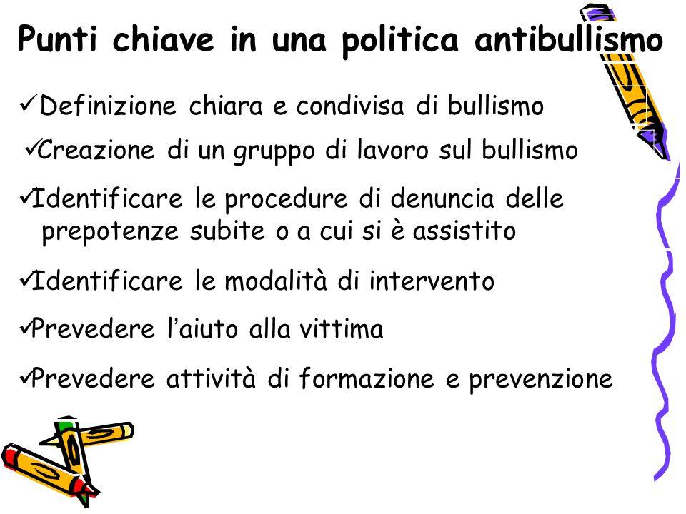 Punti chiave in una politica antibullismo Definizione chiara e condivisa di bullismo Creazione di un gruppo di lavoro sul bullismo Identificare le pro