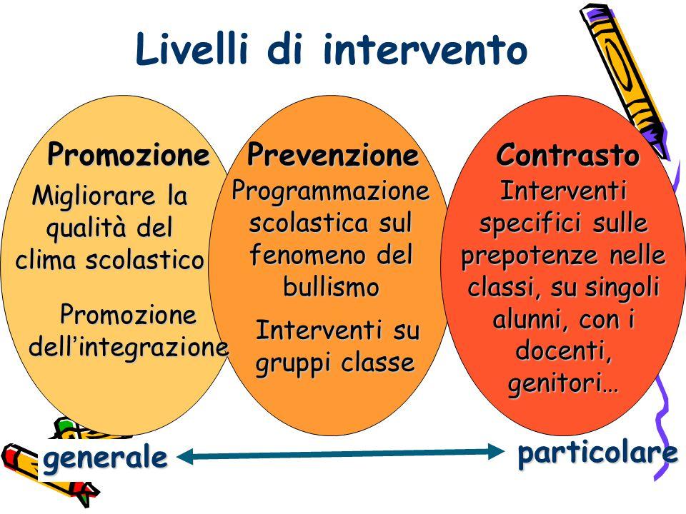 Livelli di interventogenerale particolare Promozione PrevenzioneContrasto Migliorare la qualità del clima scolastico Promozione dell'integrazione Prog