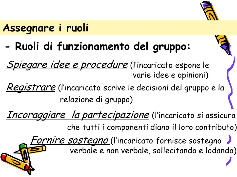 Assegnare i ruoli - Ruoli di funzionamento del gruppo: Spiegare idee e procedure (l'incaricato espone le varie idee e opinioni) Registrare (l'incarica
