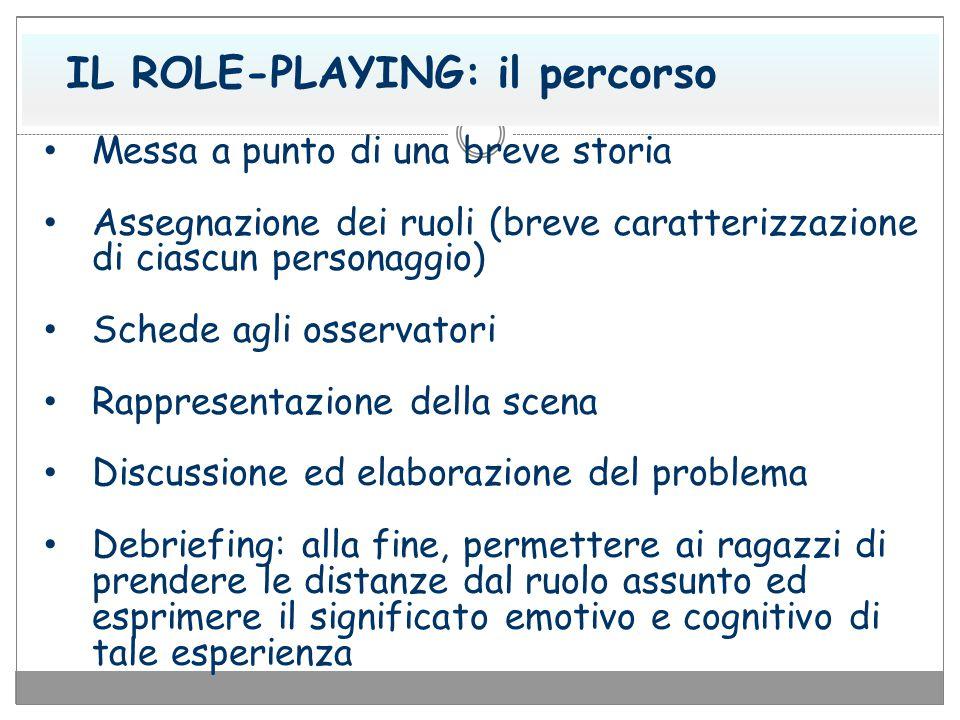 IL ROLE-PLAYING: il percorso Messa a punto di una breve storia Assegnazione dei ruoli (breve caratterizzazione di ciascun personaggio) Schede agli oss