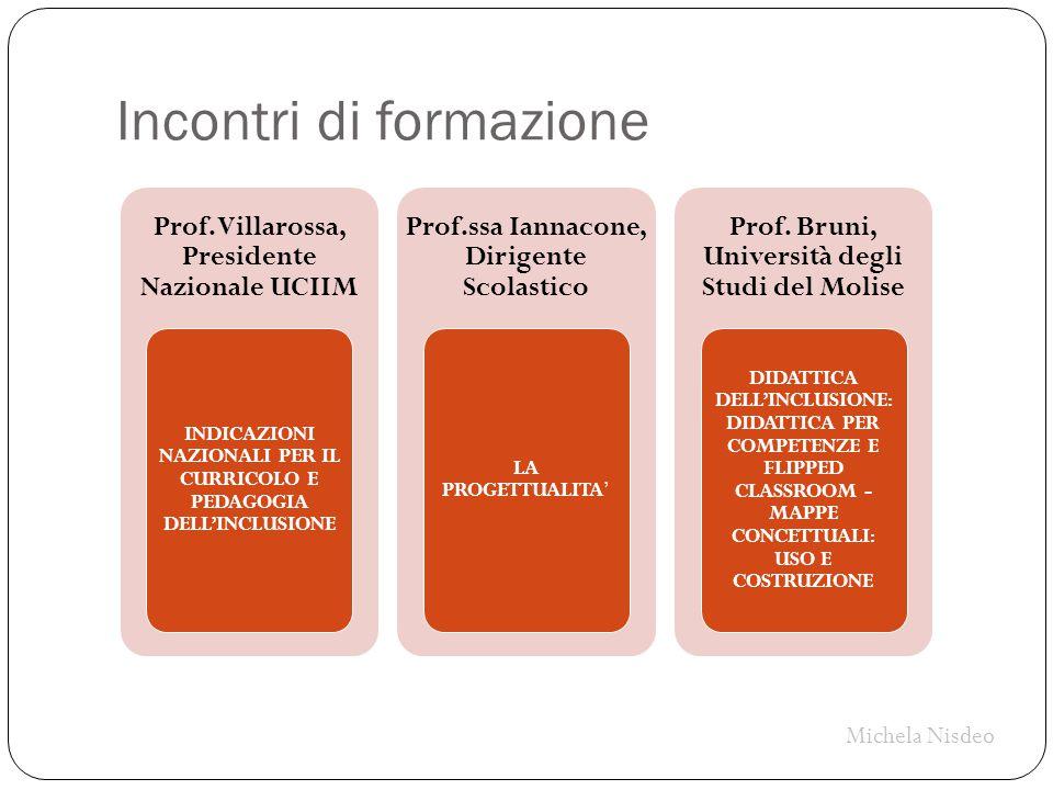 INCONTRI DI FORMAZIONE Prof.
