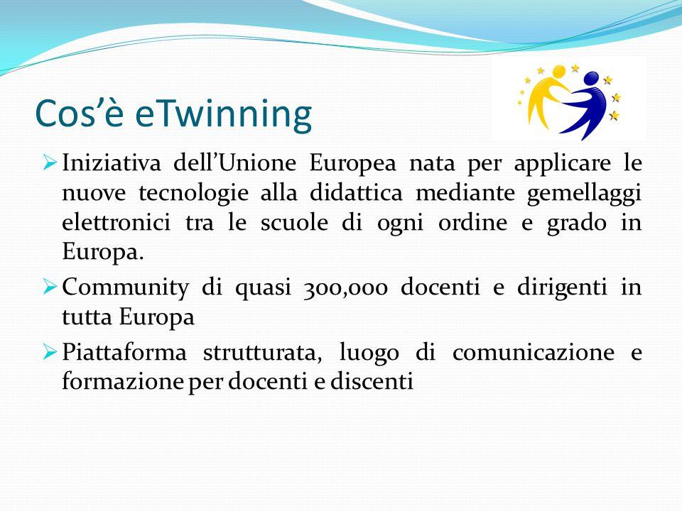 Cos'è eTwinning  Iniziativa dell'Unione Europea nata per applicare le nuove tecnologie alla didattica mediante gemellaggi elettronici tra le scuole d
