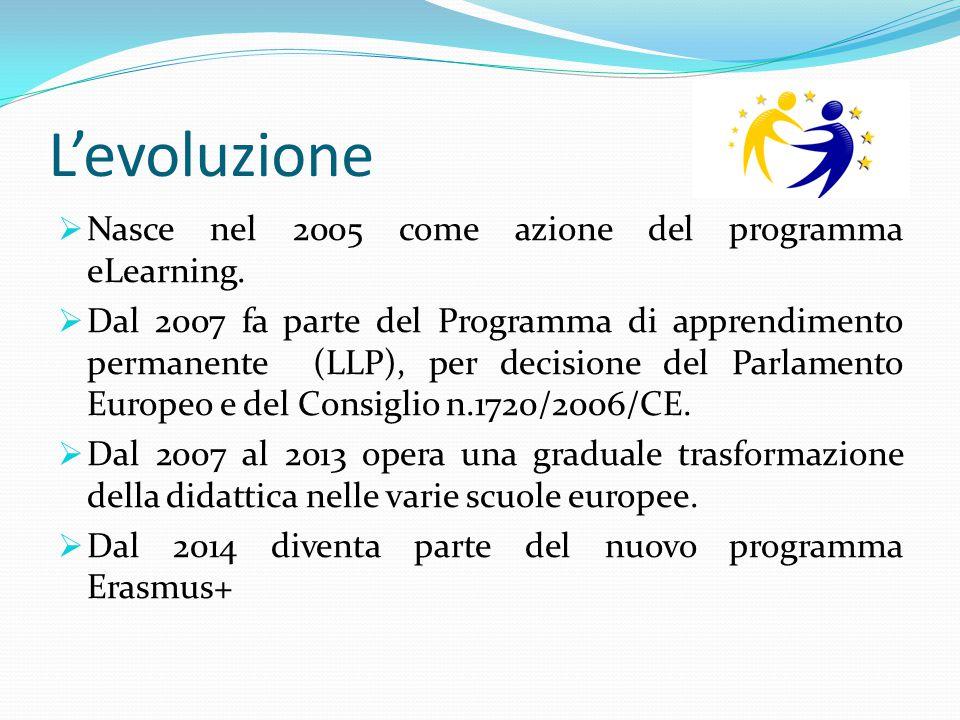 L'evoluzione  Nasce nel 2005 come azione del programma eLearning.  Dal 2007 fa parte del Programma di apprendimento permanente (LLP), per decisione