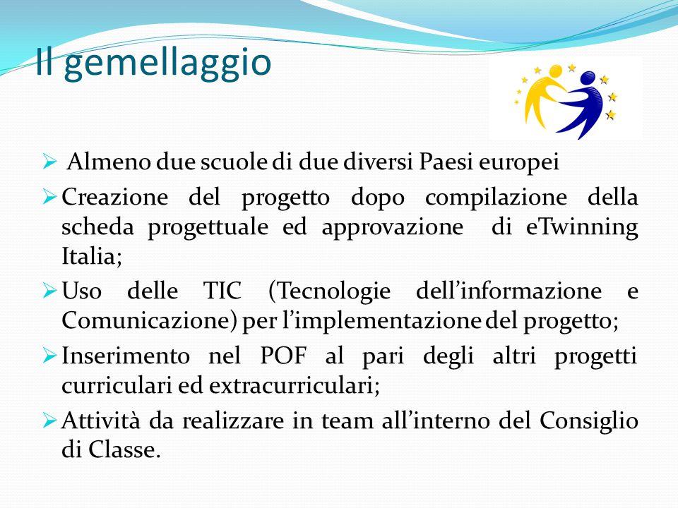Il gemellaggio  Almeno due scuole di due diversi Paesi europei  Creazione del progetto dopo compilazione della scheda progettuale ed approvazione di