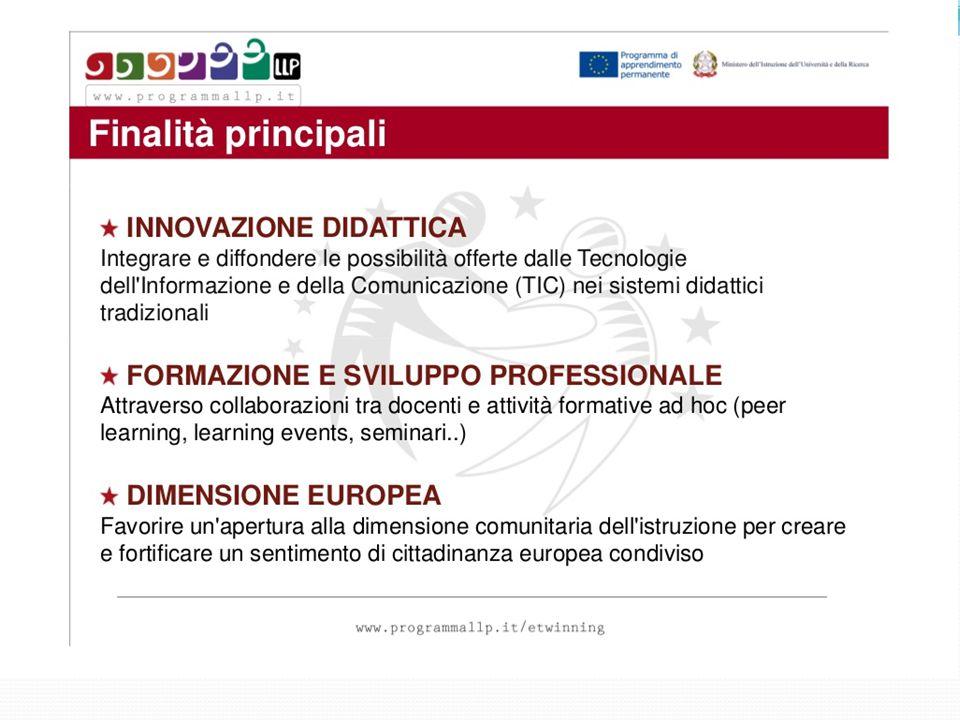 Ricaduta nella didattica Approfondimento disciplinare Innovazione metodologica Rafforzamento delle competenze linguistiche Consolidamento delle competenze digitali Applicazione delle nuove tecnologie alla didattica Autoaggiornamento Docenti