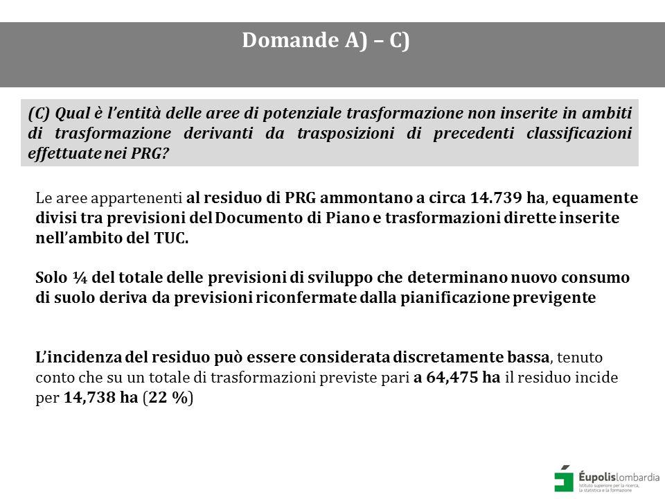 (B) Con quali finalità sono state programmate le espansioni previste dagli strumenti di pianificazione territoriale dei comuni.