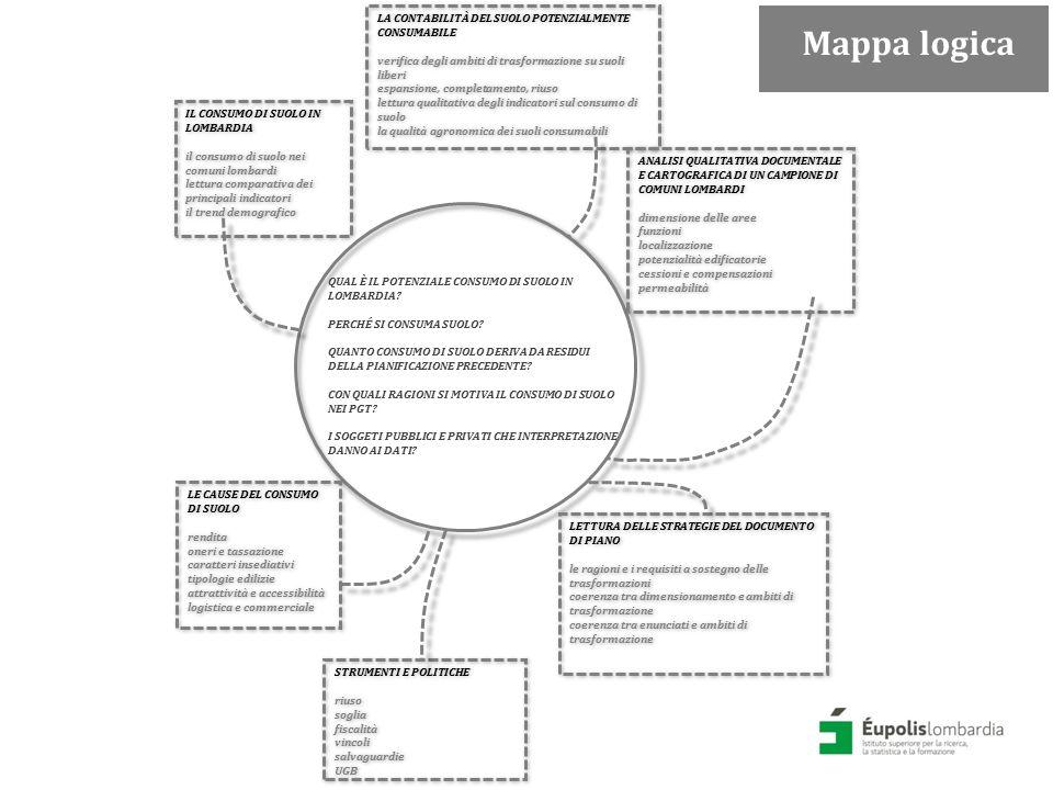 Risultati CAPITOLO 1 Quadro di contesto delle trasformazioni