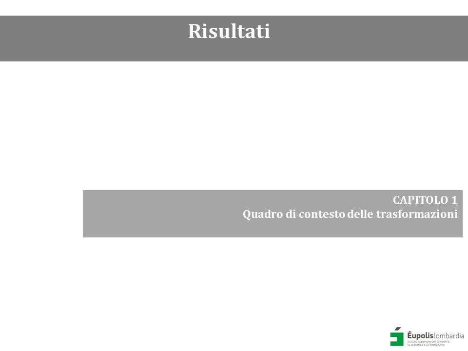 Il mercato immobiliare Elementi di sintesi  1997-2006: un decennio d'oro (euforia del mercato immobiliare) / 2007 scoppia la bolla ;  Una stranezza italiana: crollano le compravendite, ma i prezzi non scendono;  Dati Italia: ripresina nel 1° trim.