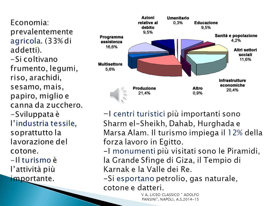 - I centri turistici più importanti sono Sharm el-Sheikh, Dahab, Hurghada e Marsa Alam.