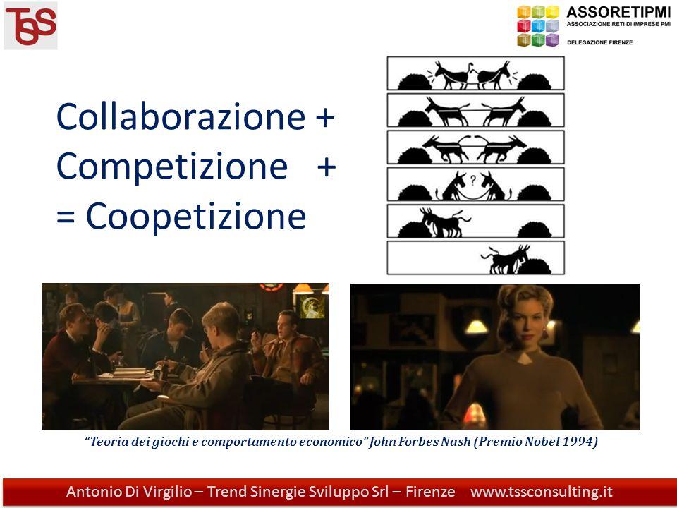 Collaborazione + Competizione + = Coopetizione Teoria dei giochi e comportamento economico John Forbes Nash (Premio Nobel 1994) Antonio Di Virgilio – Trend Sinergie Sviluppo Srl – Firenze www.tssconsulting.it