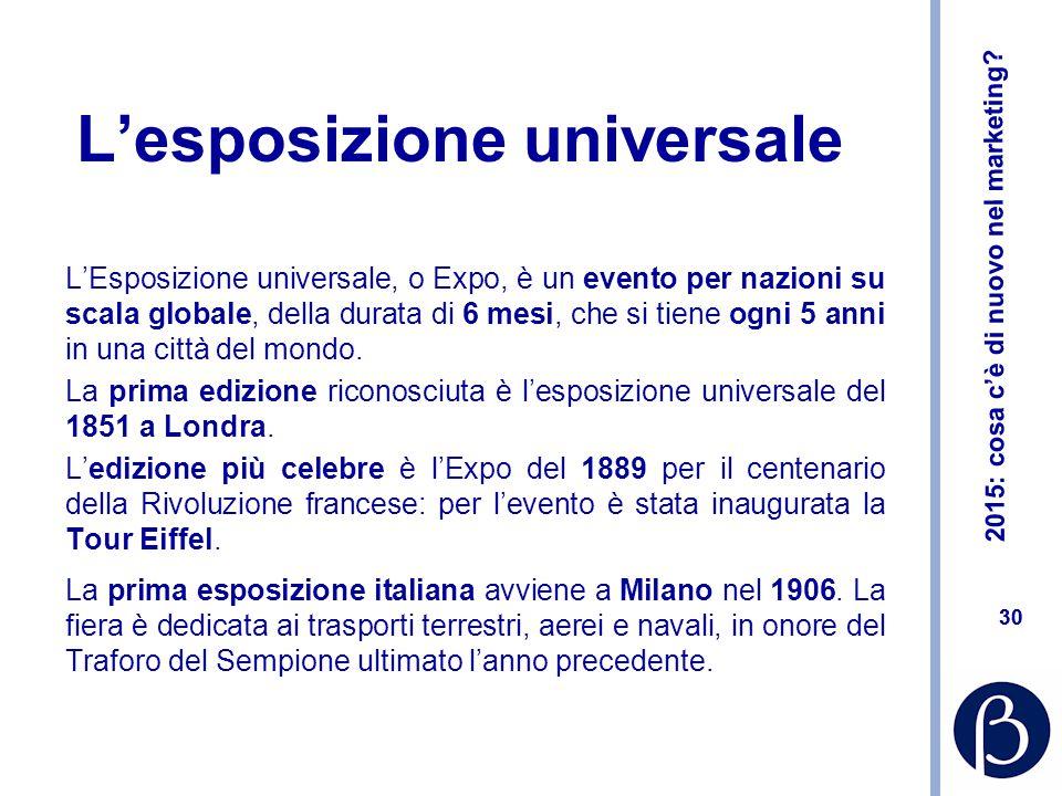 2015: cosa c'è di nuovo nel marketing? 30 L'esposizione universale L'Esposizione universale, o Expo, è un evento per nazioni su scala globale, della d