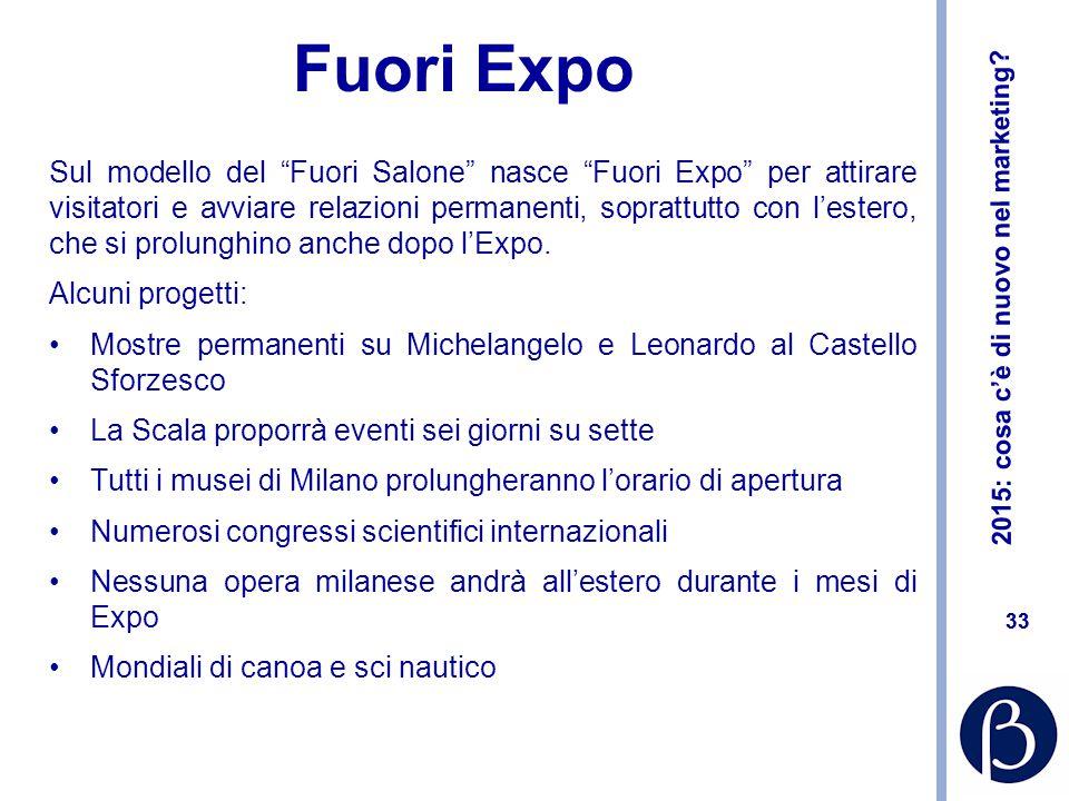 """2015: cosa c'è di nuovo nel marketing? 33 Fuori Expo Sul modello del """"Fuori Salone"""" nasce """"Fuori Expo"""" per attirare visitatori e avviare relazioni per"""