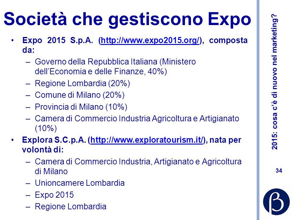 2015: cosa c'è di nuovo nel marketing? 34 Società che gestiscono Expo Expo 2015 S.p.A. (http://www.expo2015.org/), composta da:http://www.expo2015.org