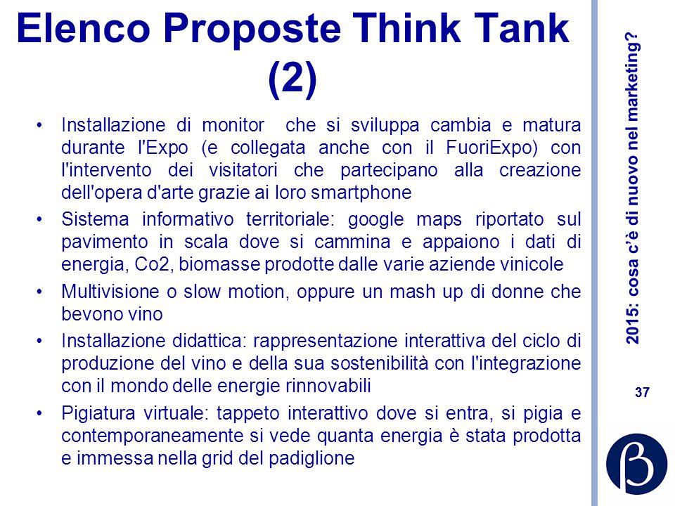 2015: cosa c'è di nuovo nel marketing? 37 Elenco Proposte Think Tank (2) Installazione di monitor che si sviluppa cambia e matura durante l'Expo (e co