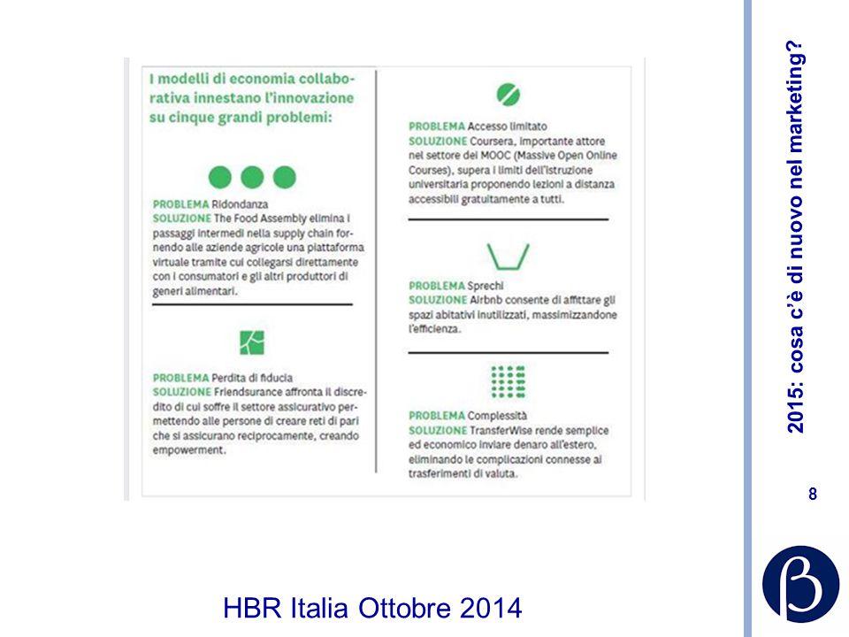 2015: cosa c'è di nuovo nel marketing? 8 8 HBR Italia Ottobre 2014