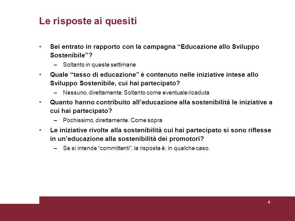 Le risposte ai quesiti Sei entrato in rapporto con la campagna Educazione allo Sviluppo Sostenibile .