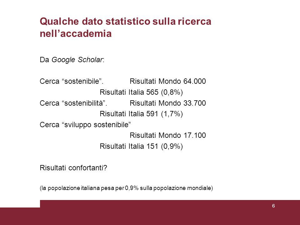 Qualche dato statistico sulla ricerca nell'accademia Da Google Scholar: Cerca sostenibile .