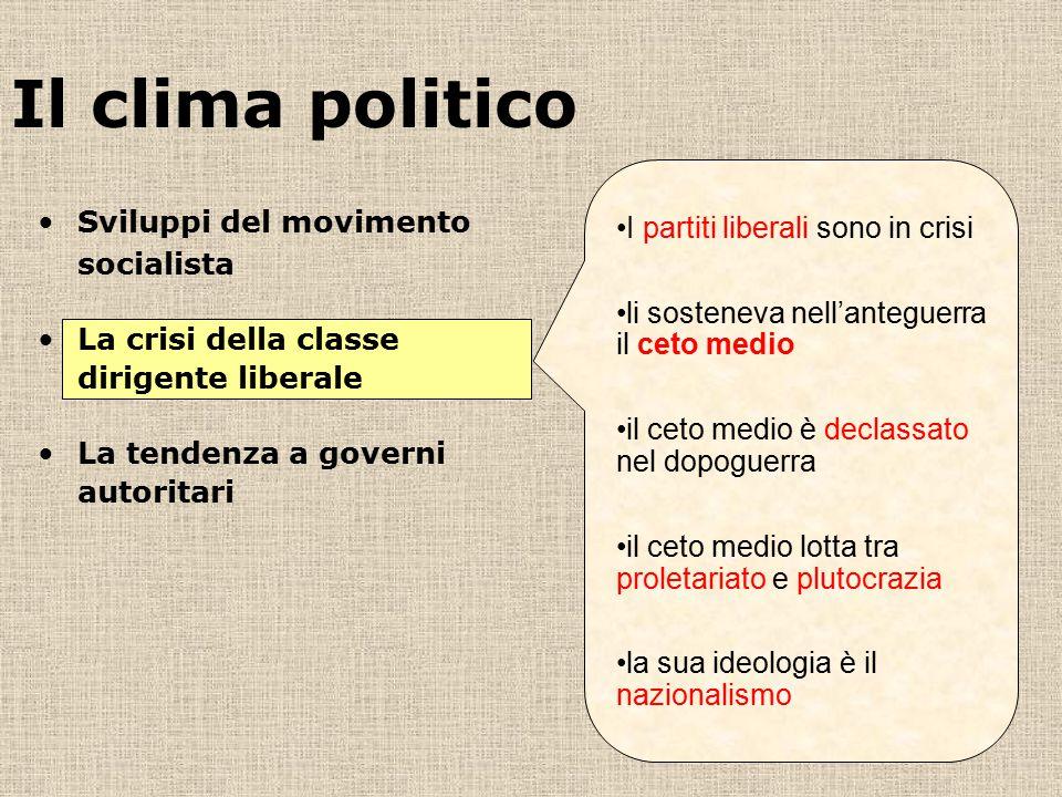 Il clima politico I partiti liberali sono in crisi li sosteneva nell'anteguerra il ceto medio il ceto medio è declassato nel dopoguerra il ceto medio