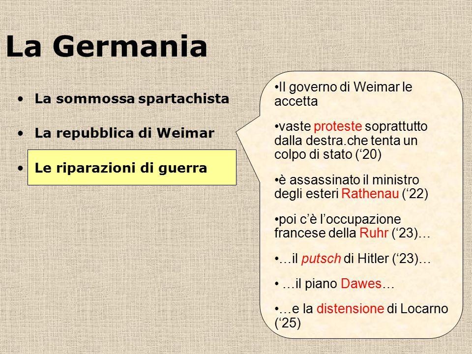 La Germania Il governo di Weimar le accetta vaste proteste soprattutto dalla destra.che tenta un colpo di stato ('20) è assassinato il ministro degli esteri Rathenau ('22) poi c'è l'occupazione francese della Ruhr ('23)… …il putsch di Hitler ('23)… …il piano Dawes… …e la distensione di Locarno ('25) La sommossa spartachista La repubblica di Weimar Le riparazioni di guerra