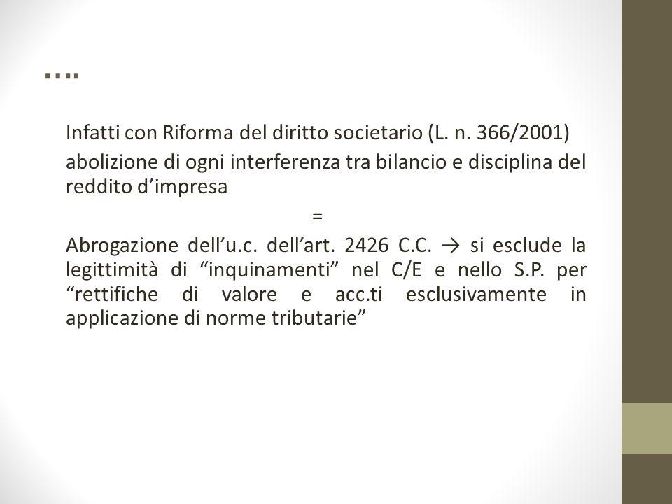 …. Infatti con Riforma del diritto societario (L. n. 366/2001) abolizione di ogni interferenza tra bilancio e disciplina del reddito d'impresa = Abrog