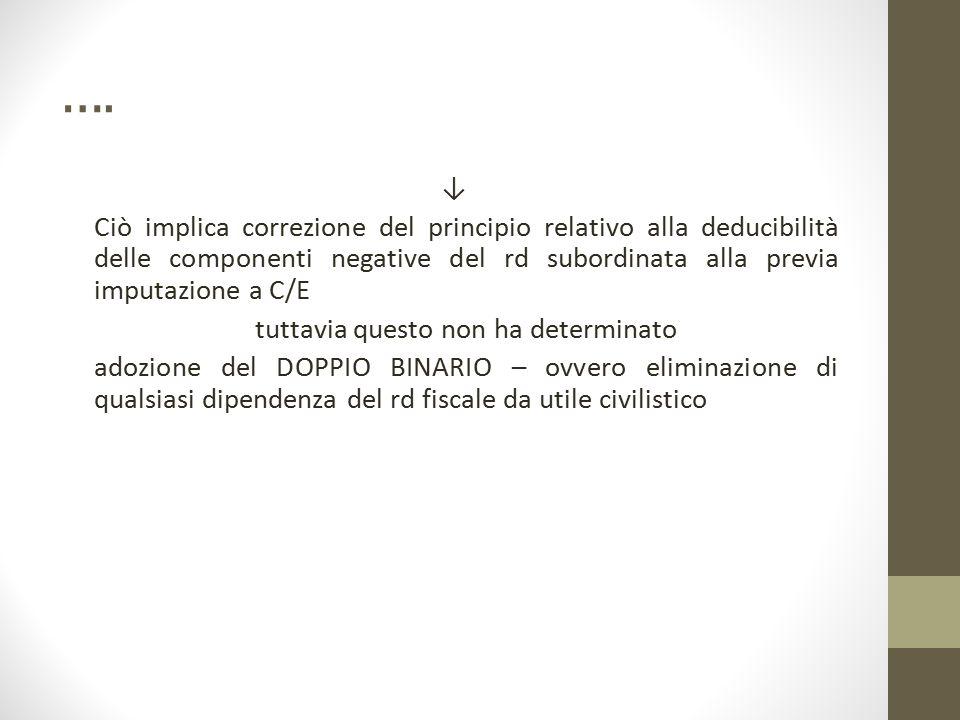 …. ↓ Ciò implica correzione del principio relativo alla deducibilità delle componenti negative del rd subordinata alla previa imputazione a C/E tuttav