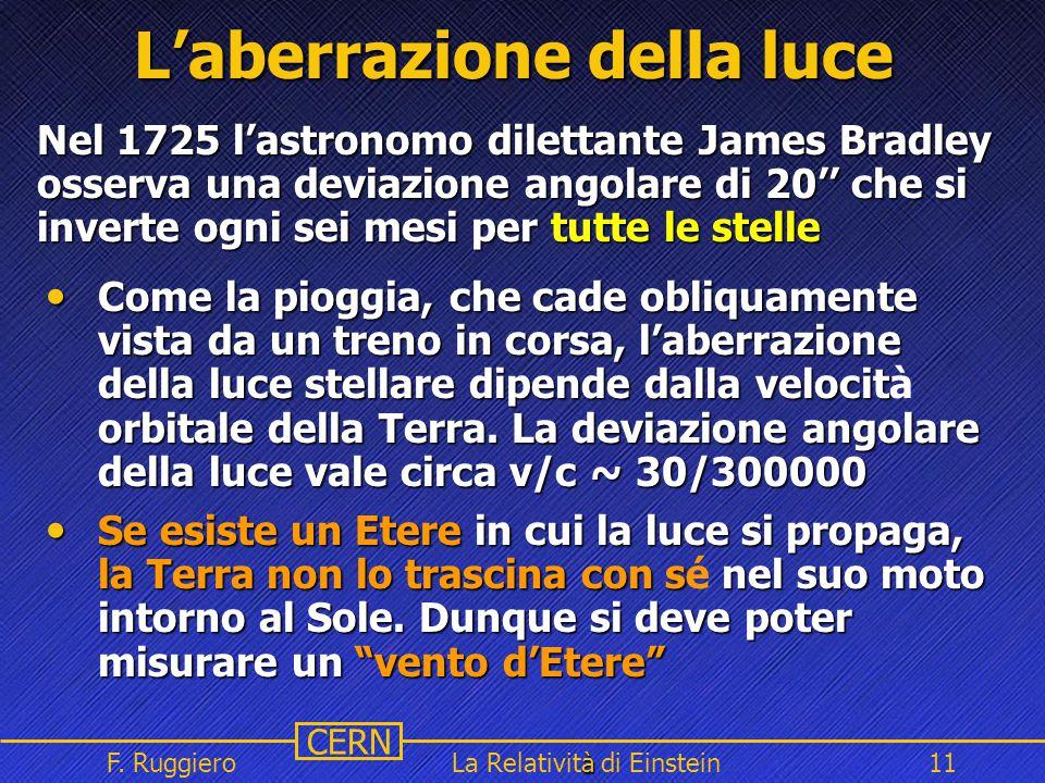 Name Event Date Name Event Date 11 CERN F. Ruggiero à La Relatività di Einstein11 L'aberrazione della luce Come la pioggia, che cade obliquamente vist