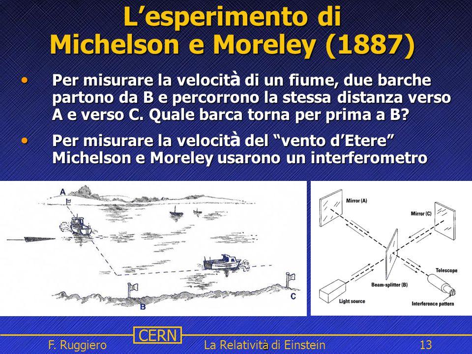 Name Event Date Name Event Date 13 CERN F. Ruggiero à La Relatività di Einstein13 L'esperimento di Michelson e Moreley (1887) Per misurare la velocit
