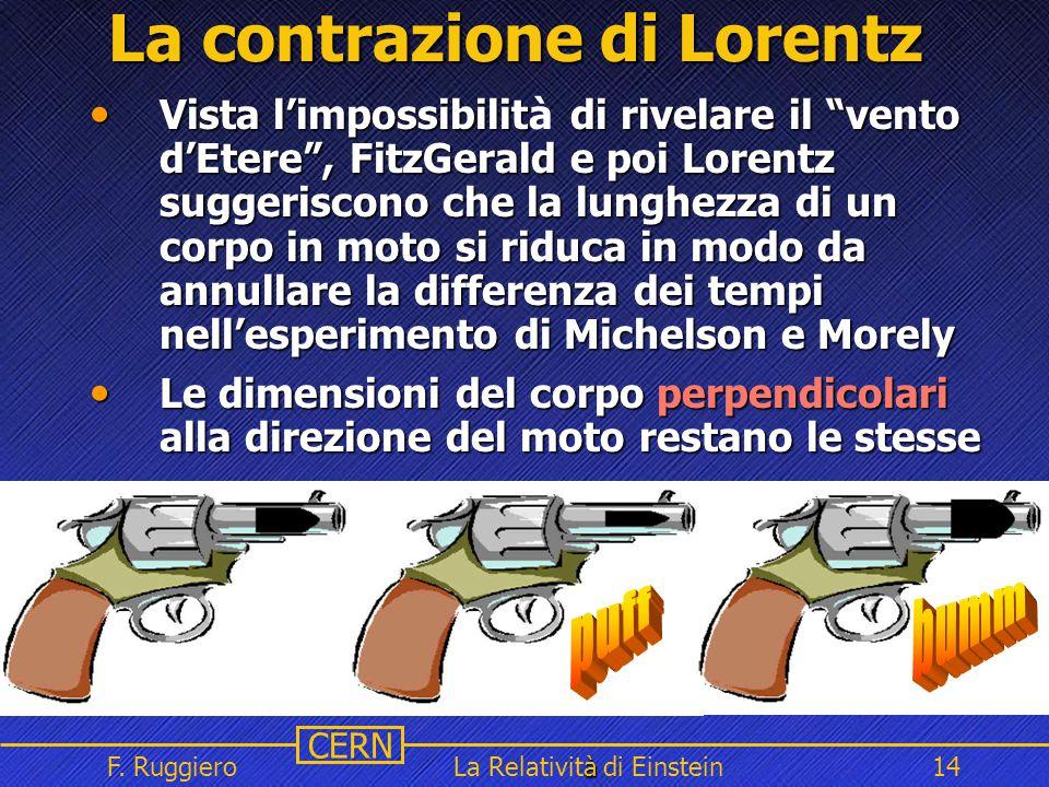 """Name Event Date Name Event Date 14 CERN F. Ruggiero à La Relatività di Einstein14 La contrazione di Lorentz Vista l'impossibilità di rivelare il """"vent"""