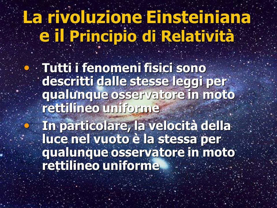 Name Event Date Name Event Date 15 CERN F. Ruggiero à La Relatività di Einstein15 La rivoluzione Einsteiniana e il Principio di Relatività Tutti i fen