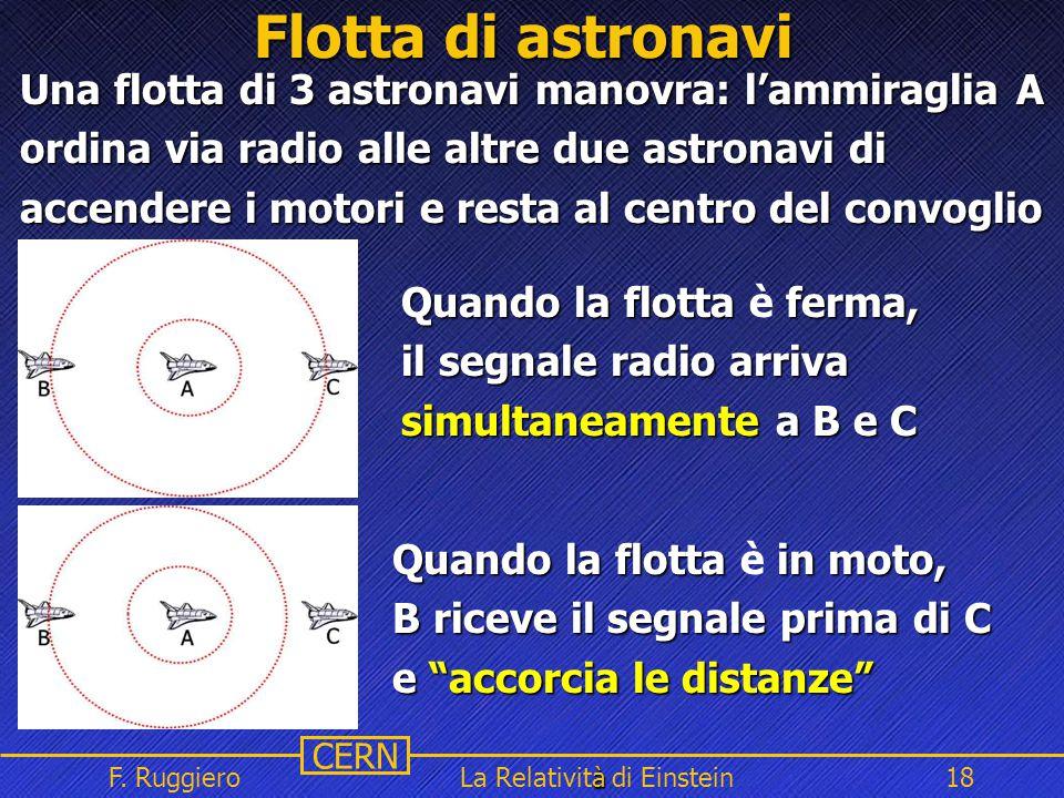 Name Event Date Name Event Date 18 CERN F. Ruggiero à La Relatività di Einstein18 Flotta di astronavi Quando la flotta è ferma, il segnale radio arriv