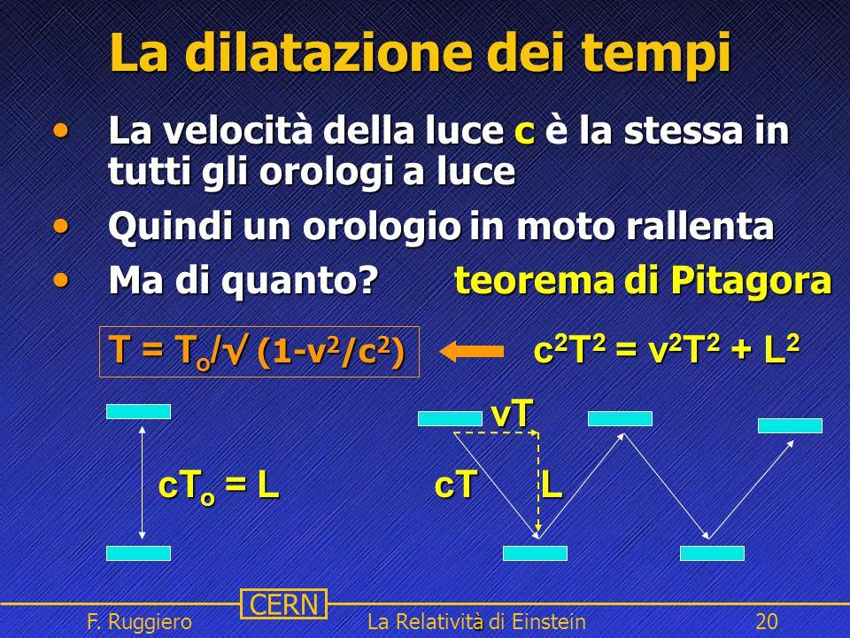 Name Event Date Name Event Date 20 CERN F. Ruggiero à La Relatività di Einstein20 La dilatazione dei tempi La velocit della luce c la stessa in tutti