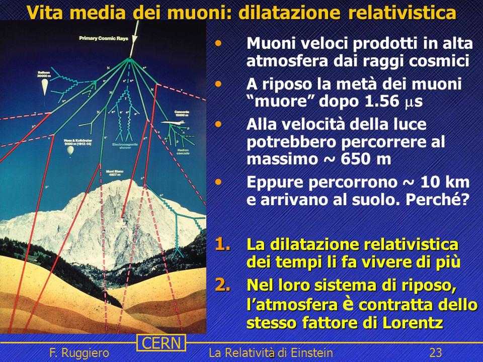 Name Event Date Name Event Date 23 CERN F. Ruggiero à La Relatività di Einstein23 Vita media dei muoni: dilatazione relativistica Muoni veloci prodott