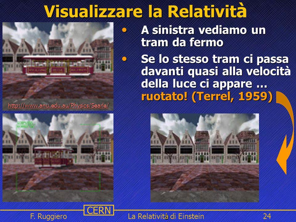 Name Event Date Name Event Date 24 CERN F. Ruggiero à La Relatività di Einstein24 Visualizzare la Relativit Visualizzare la Relativit à A sinistra ved