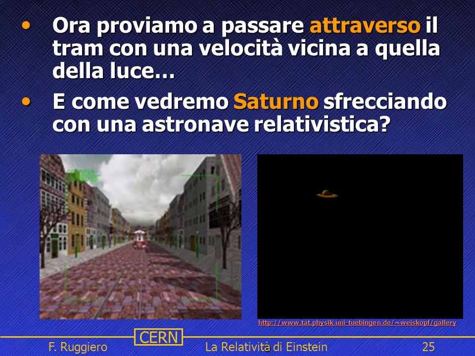Name Event Date Name Event Date 25 CERN F. Ruggiero à La Relatività di Einstein25 Ora proviamo a passare attraverso il tram con una velocit vicina a q