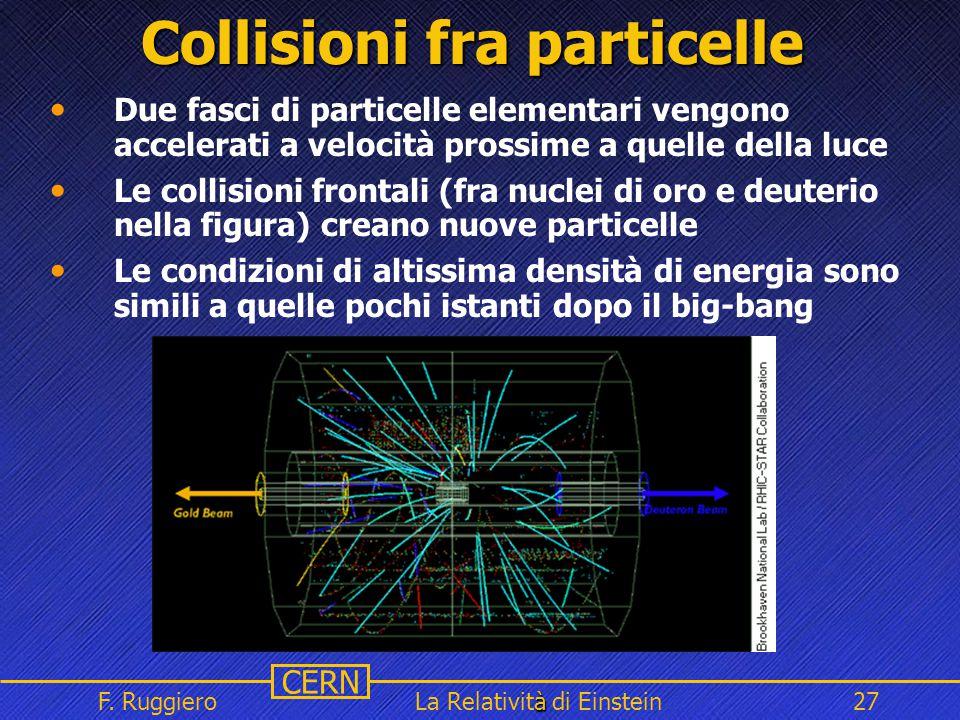 Name Event Date Name Event Date 27 CERN F. Ruggiero à La Relatività di Einstein27 Collisioni fra particelle Due fasci di particelle elementari vengono