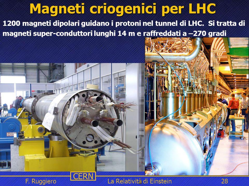 Name Event Date Name Event Date 28 CERN F. Ruggiero à La Relatività di Einstein28 Magneti criogenici per LHC 1200 magneti dipolari guidano i protoni n