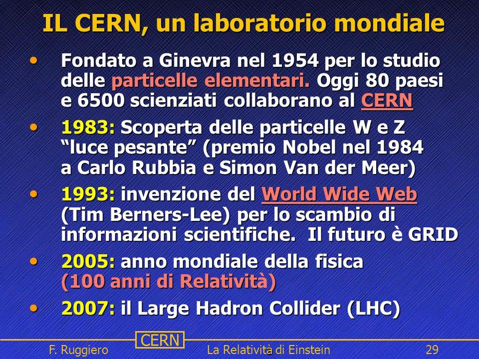 Name Event Date Name Event Date 29 CERN F. Ruggiero à La Relatività di Einstein29 IL CERN, un laboratorio mondiale Fondato a Ginevra nel 1954 per lo s