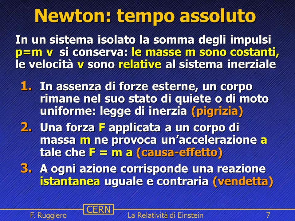 Name Event Date Name Event Date 7 CERN F. Ruggiero à La Relatività di Einstein7 Newton: tempo assoluto 1. In assenza di forze esterne, un corpo rimane