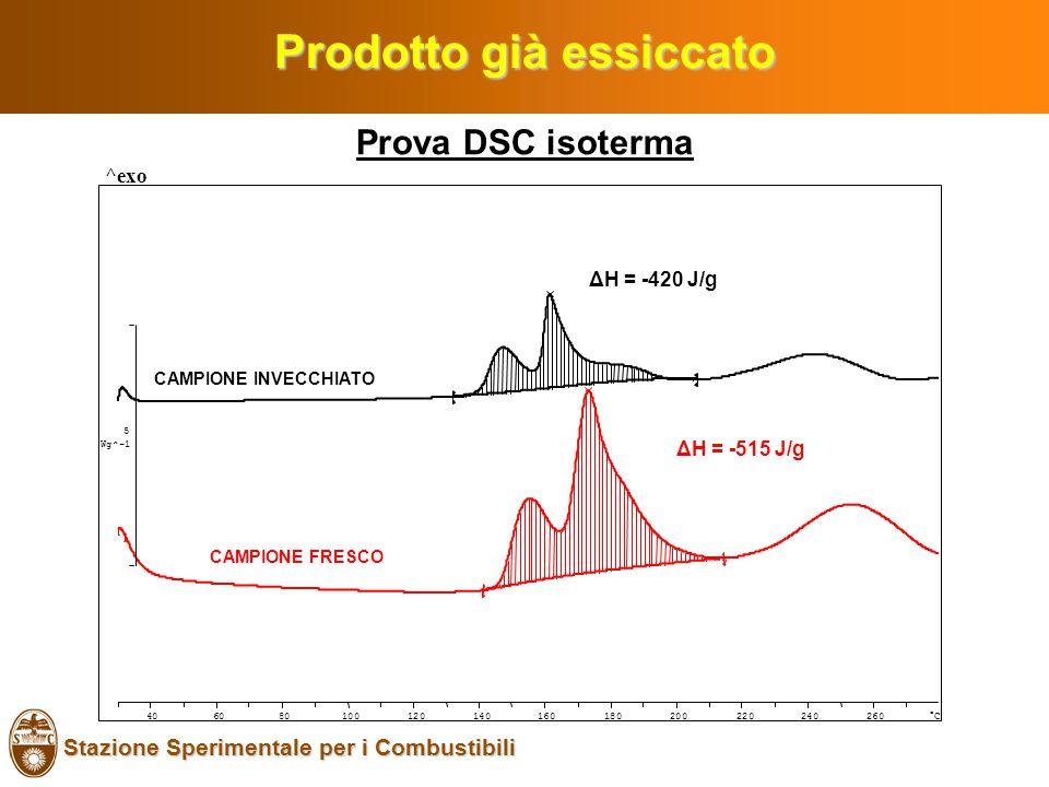 Stazione Sperimentale per i Combustibili Prodotto già essiccato Prova DSC isoterma CAMPIONE FRESCO CAMPIONE INVECCHIATO Wg^-1 5 °C406080100120140160180200220240260 ^exo ΔH = -515 J/g ΔH = -420 J/g