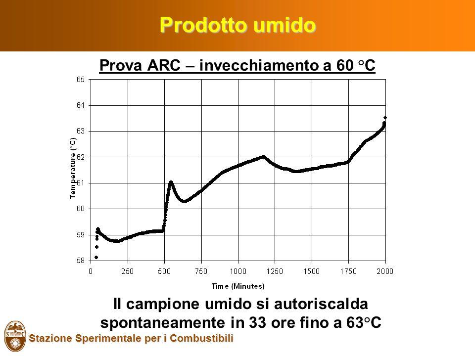 Stazione Sperimentale per i Combustibili Prodotto umido Prova ARC – invecchiamento a 60 °C Il campione umido si autoriscalda spontaneamente in 33 ore fino a 63°C
