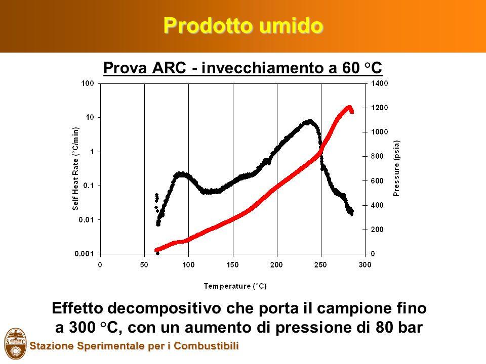 Stazione Sperimentale per i Combustibili Prodotto umido Prova ARC - invecchiamento a 60 °C Effetto decompositivo che porta il campione fino a 300 °C, con un aumento di pressione di 80 bar