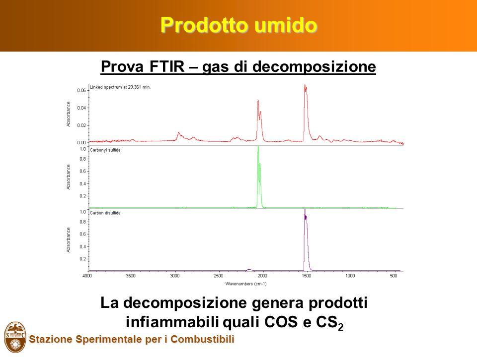 Stazione Sperimentale per i Combustibili Prodotto umido Prova FTIR – gas di decomposizione La decomposizione genera prodotti infiammabili quali COS e CS 2