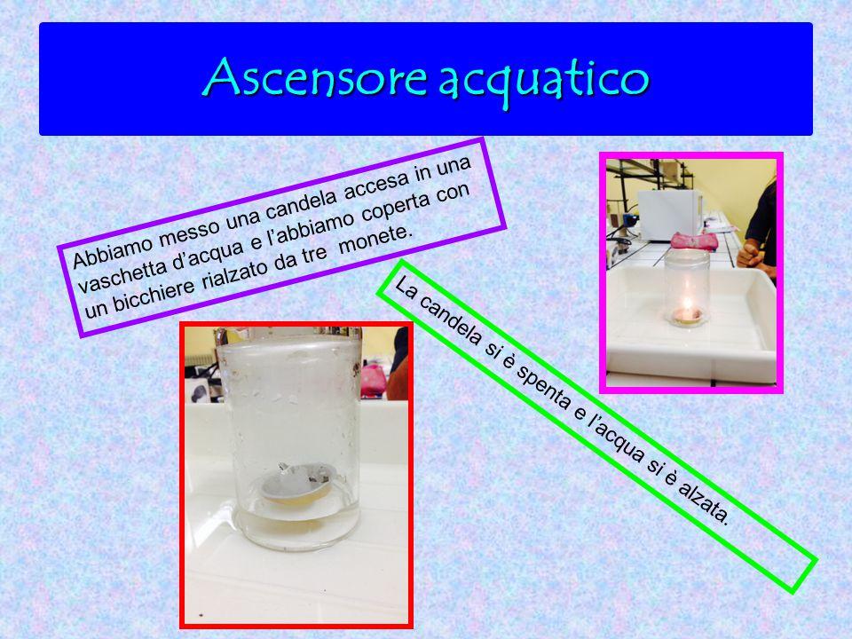 Ascensore acquatico Abbiamo messo una candela accesa in una vaschetta d'acqua e l'abbiamo coperta con un bicchiere rialzato da tre monete. L a c a n d