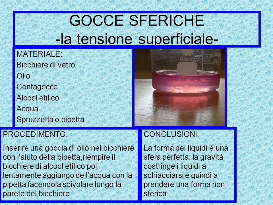 GOCCE SFERICHE -la tensione superficiale- MATERIALE: Bicchiere di vetro Olio Contagocce Alcool etilico Acqua Spruzzetta o pipetta PROCEDIMENTO: Inseri