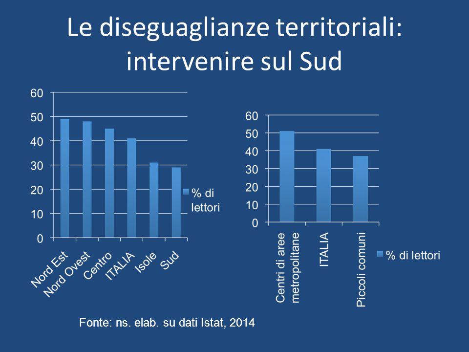 Le diseguaglianze territoriali: intervenire sul Sud Fonte: ns. elab. su dati Istat, 2014