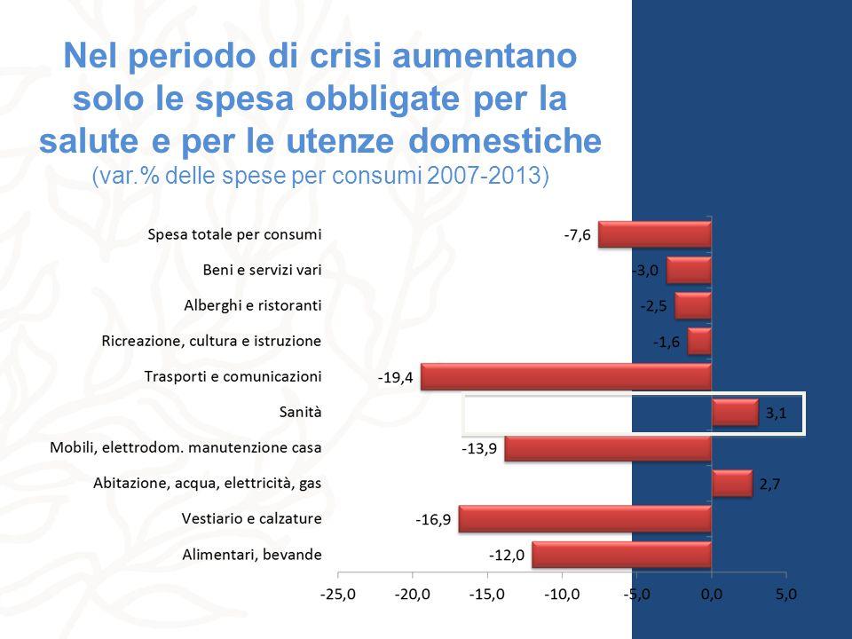 Nel periodo di crisi aumentano solo le spesa obbligate per la salute e per le utenze domestiche (var.% delle spese per consumi 2007-2013)