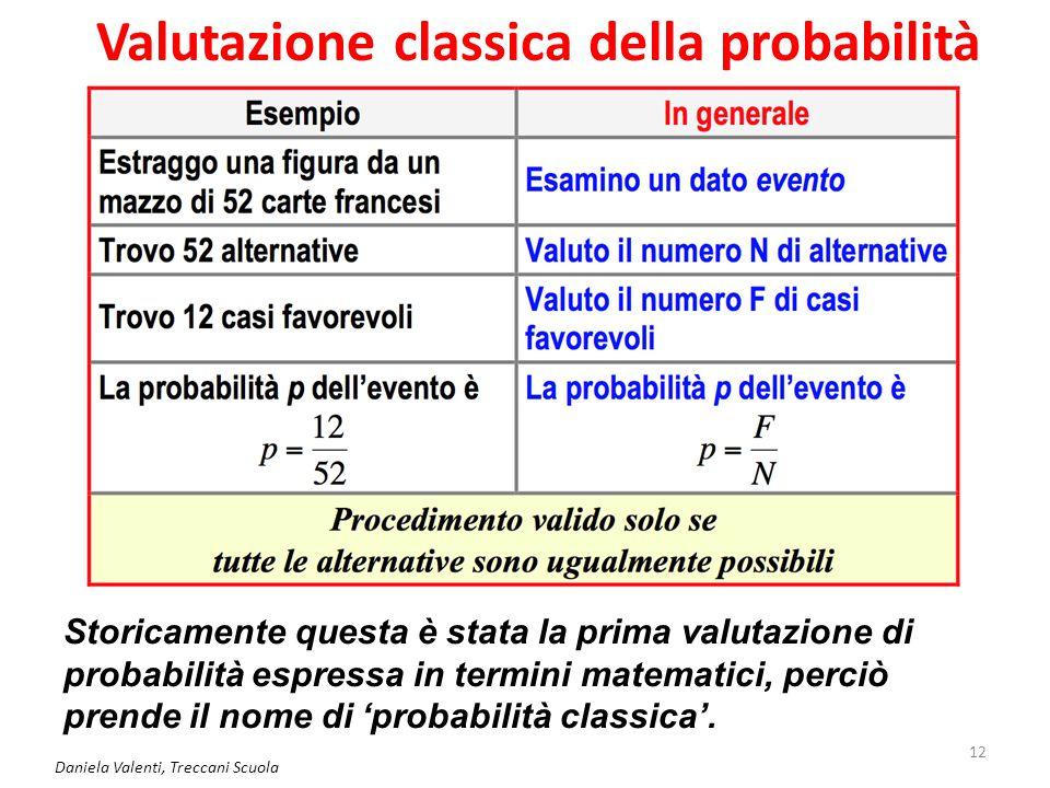 Daniela Valenti, Treccani Scuola 13 Eventi e probabilità classica Ho un mazzo di carte solo di cuori.