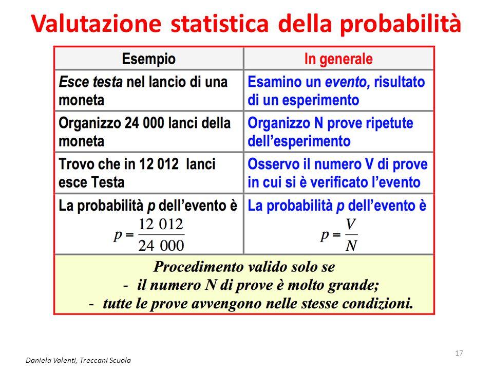 Daniela Valenti, Treccani Scuola 18 Eventi e probabilità statistica p = 0p = 1 0 < p < 1
